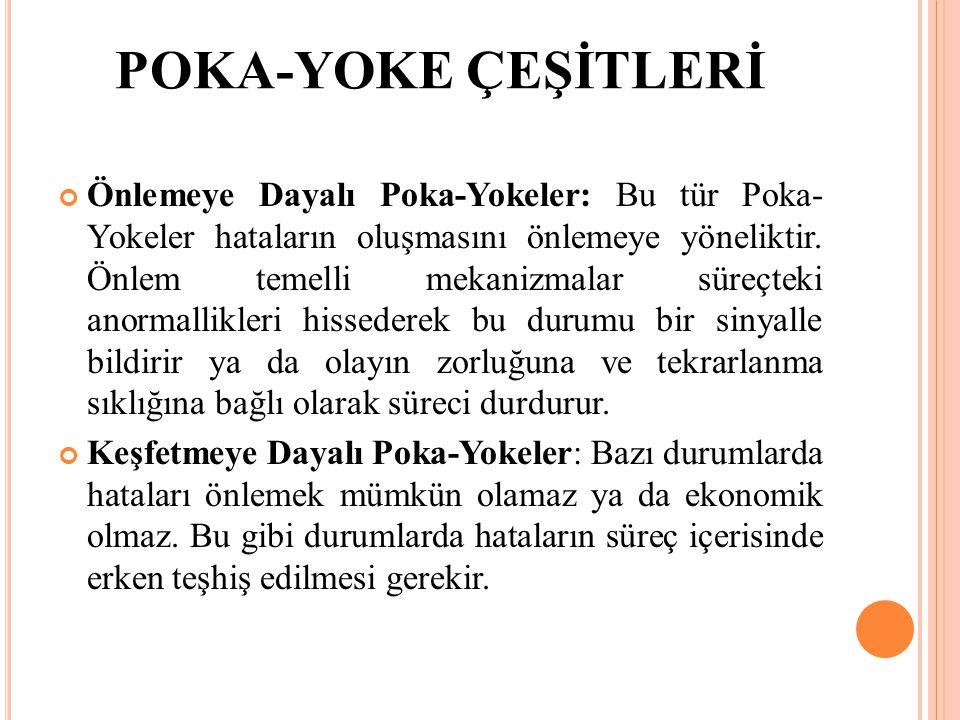 POKA-YOKE ÇEŞİTLERİ