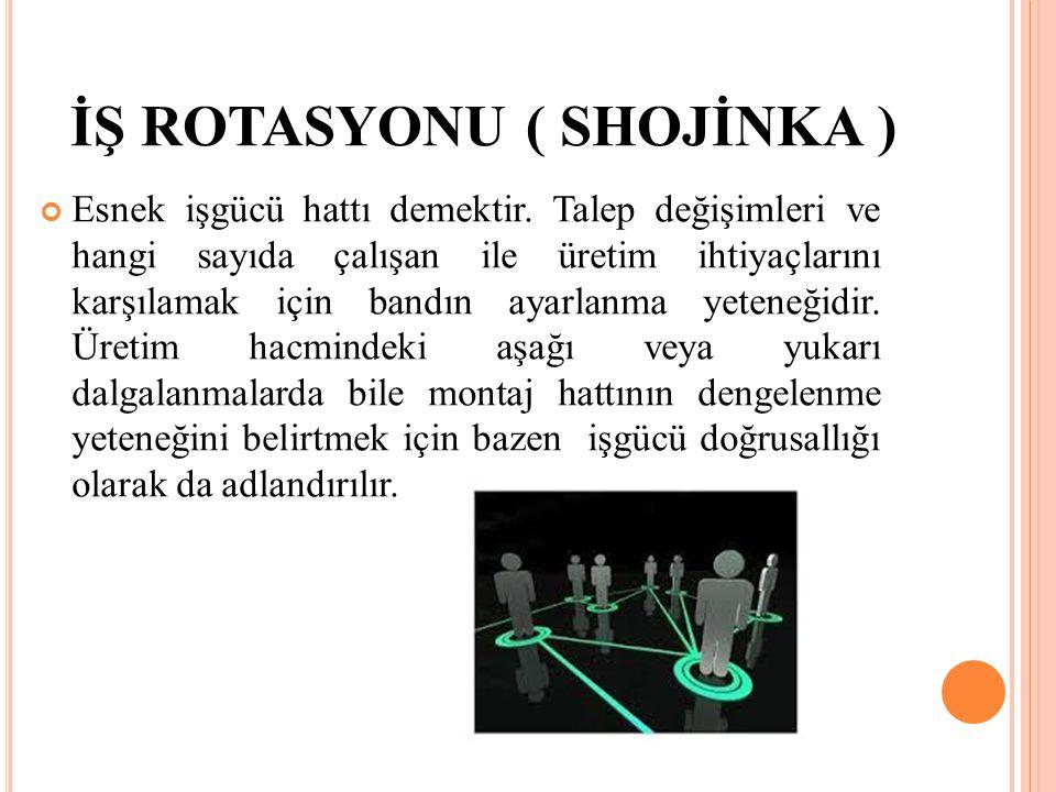 İŞ ROTASYONU ( SHOJİNKA )