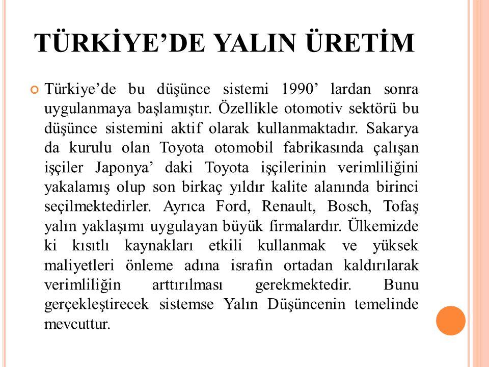 TÜRKİYE'DE YALIN ÜRETİM