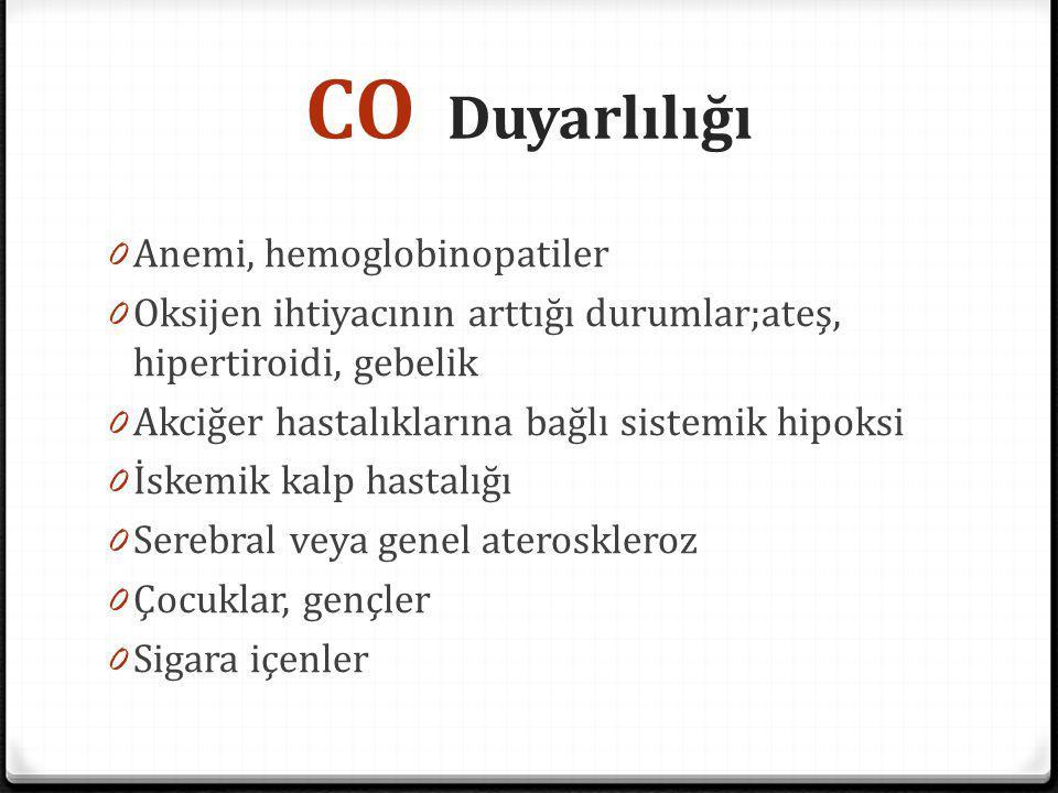 CO Duyarlılığı Anemi, hemoglobinopatiler