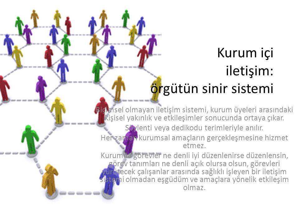 Kurum içi iletişim: örgütün sinir sistemi
