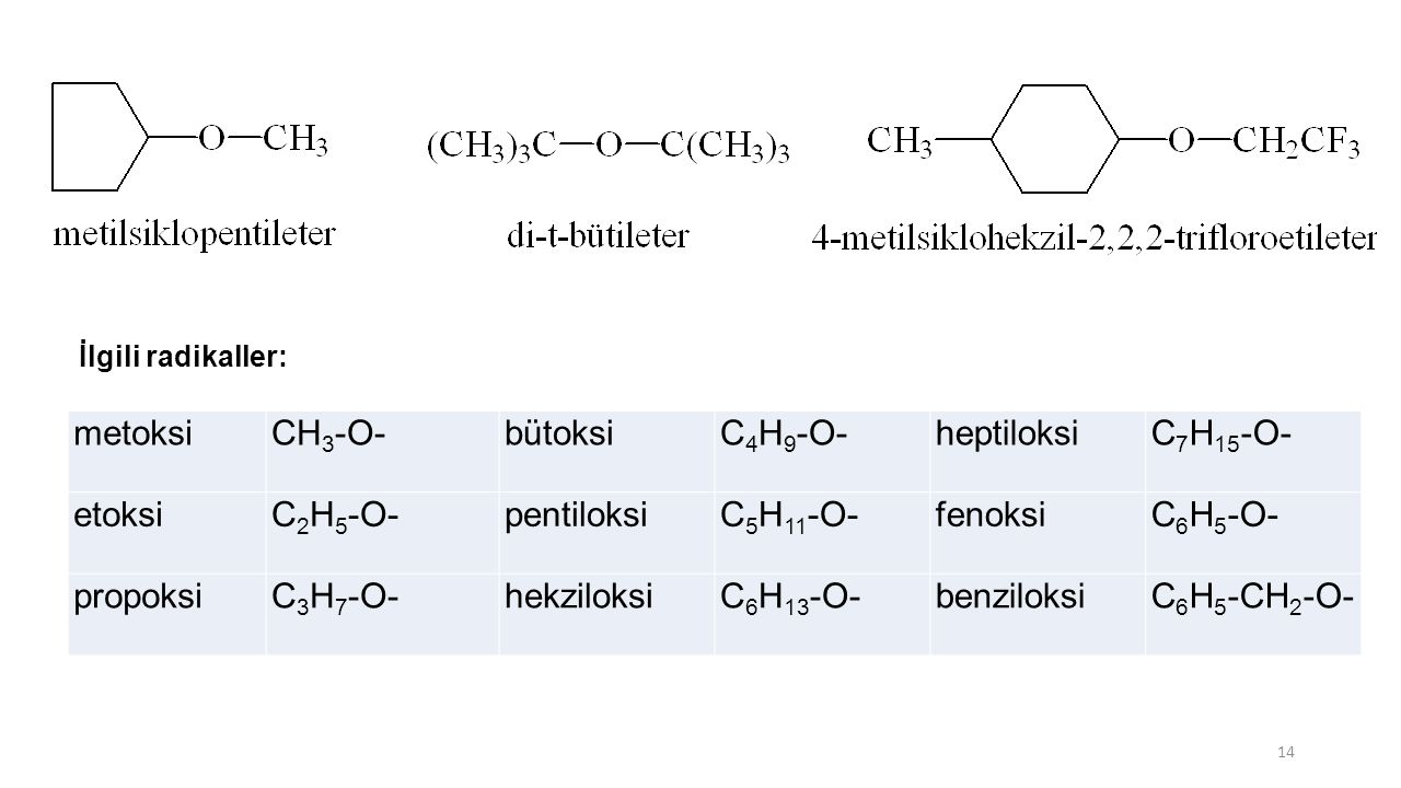 metoksi CH3-O- bütoksi C4H9-O- heptiloksi C7H15-O- etoksi C2H5-O-