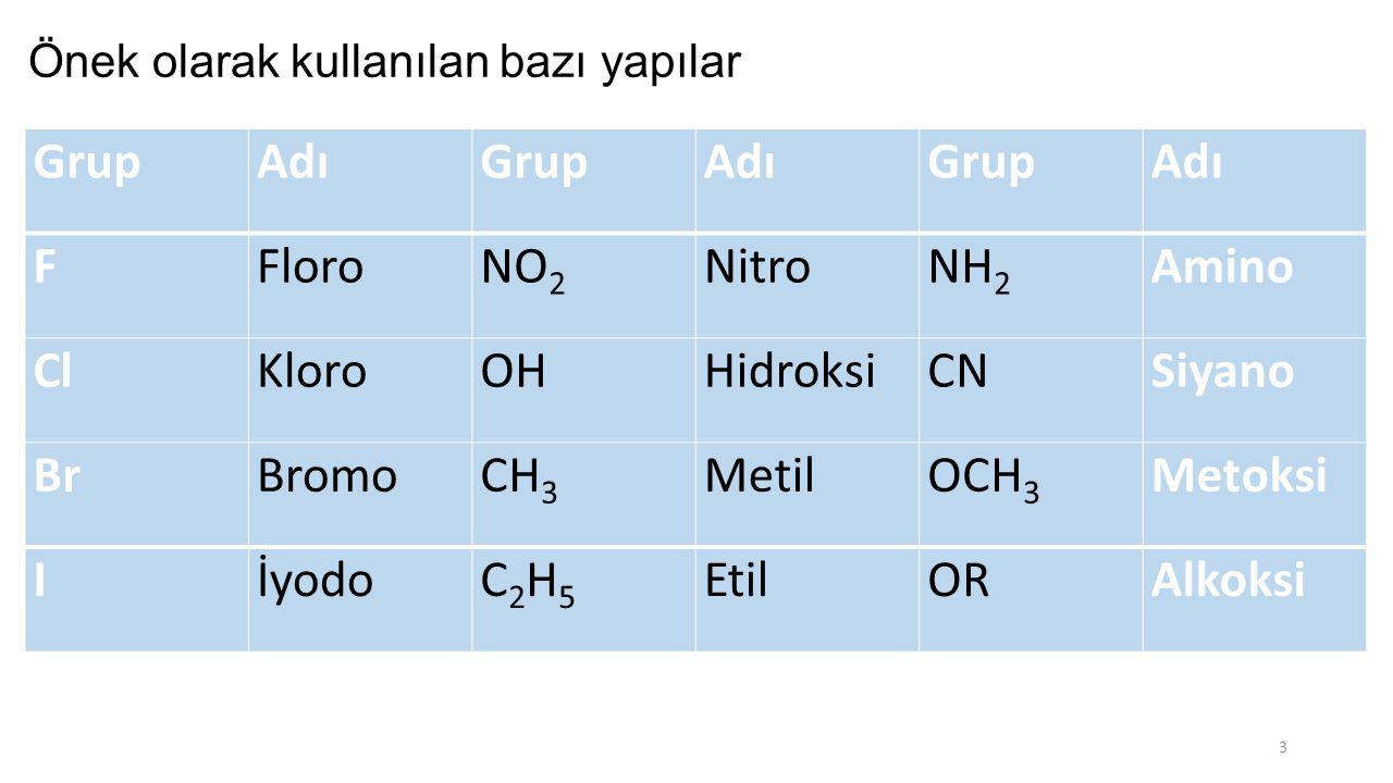 Grup Adı F Floro NO2 Nitro NH2 Amino Cl Kloro OH Hidroksi CN Siyano Br