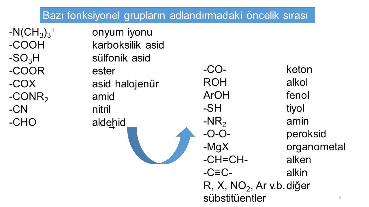 Bazı fonksiyonel grupların adlandırmadaki öncelik sırası