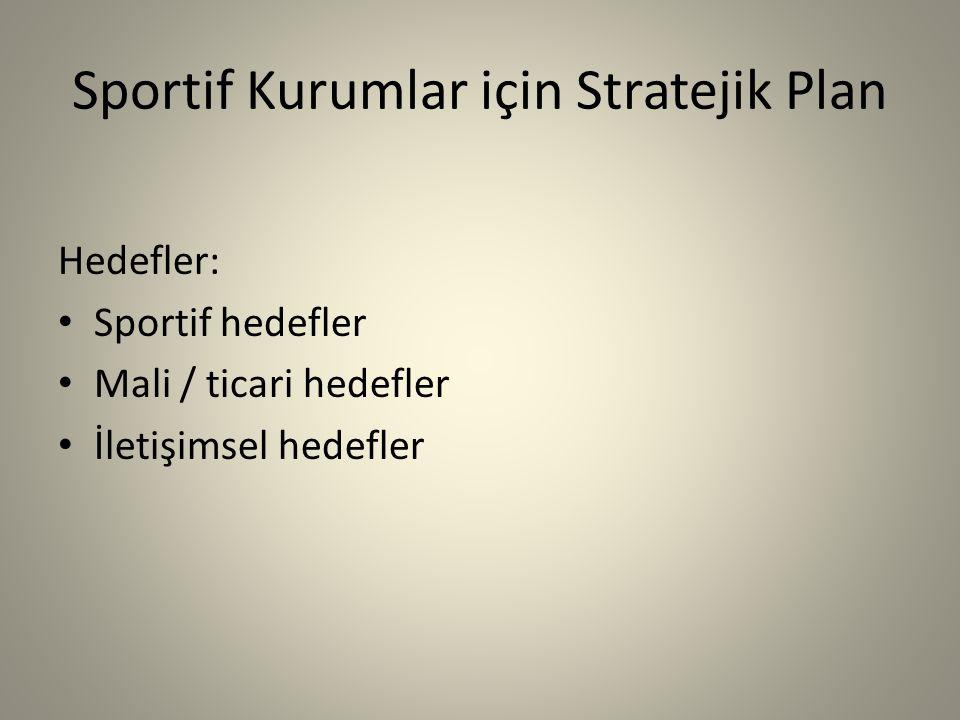 Sportif Kurumlar için Stratejik Plan
