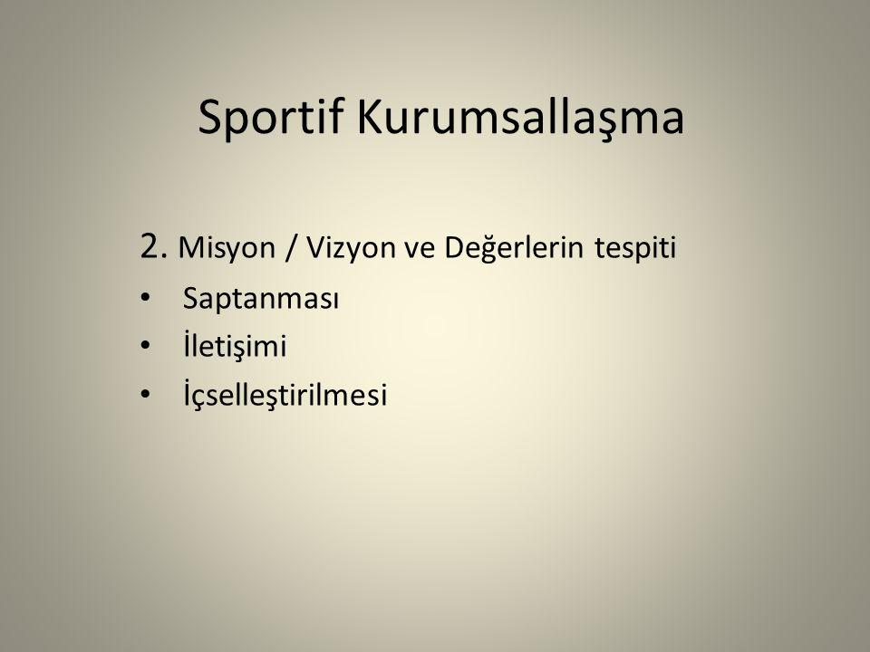 Sportif Kurumsallaşma
