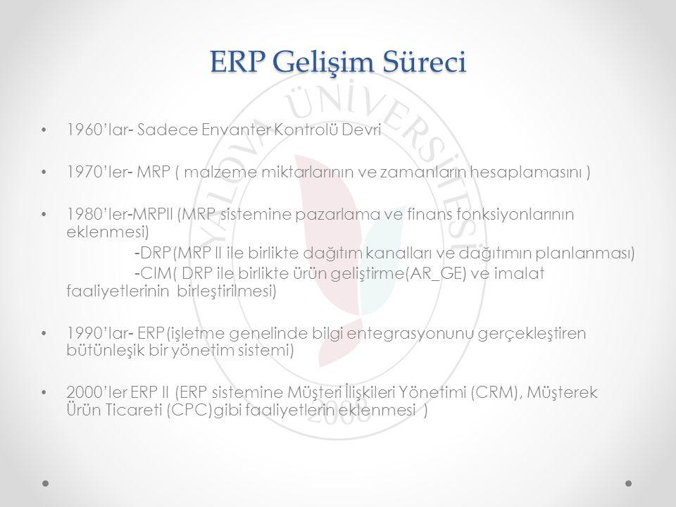 ERP Gelişim Süreci 1960'lar- Sadece Envanter Kontrolü Devri