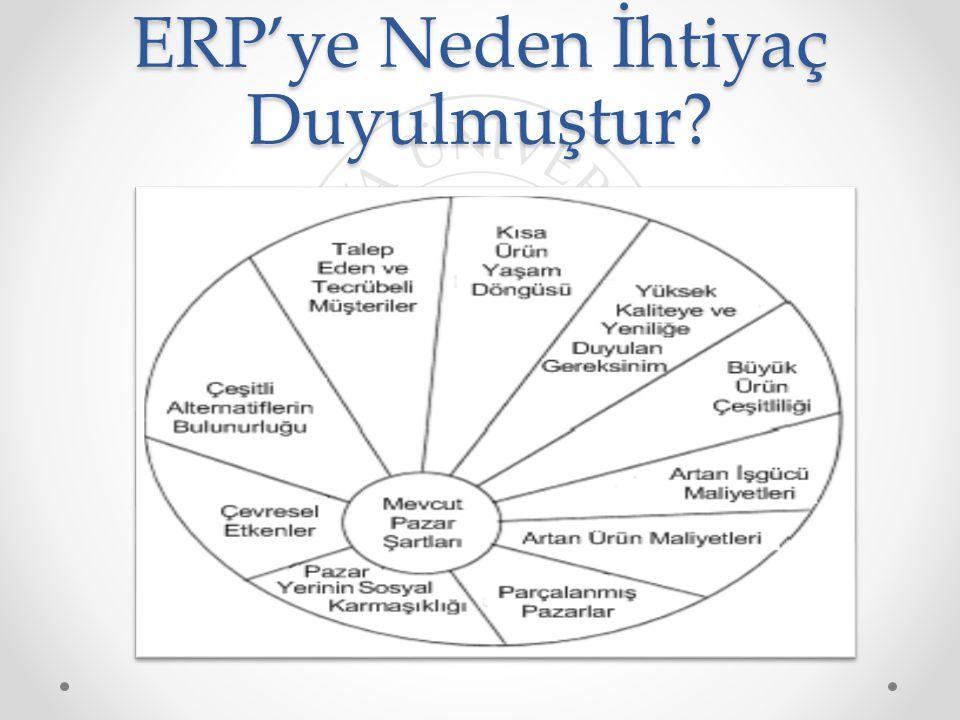 ERP'ye Neden İhtiyaç Duyulmuştur