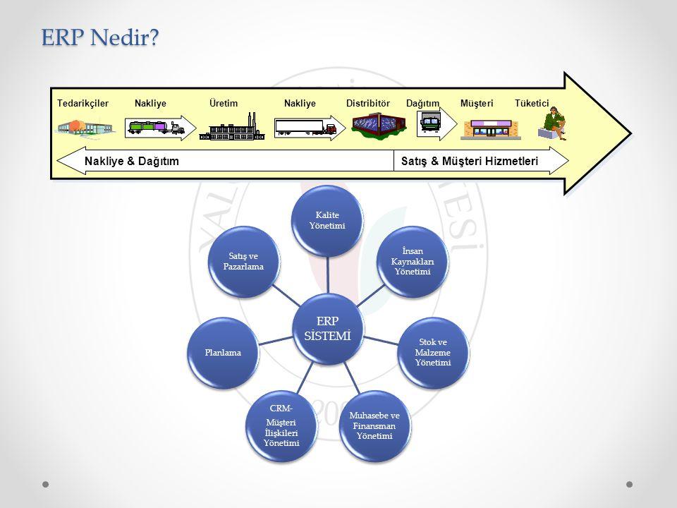 ERP Nedir Nakliye & Dağıtım Satış & Müşteri Hizmetleri