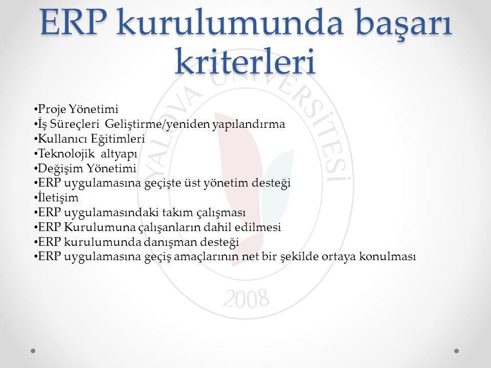 ERP kurulumunda başarı kriterleri