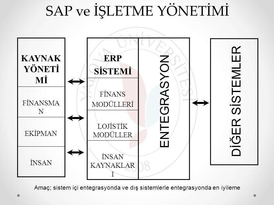 SAP ve İŞLETME YÖNETİMİ