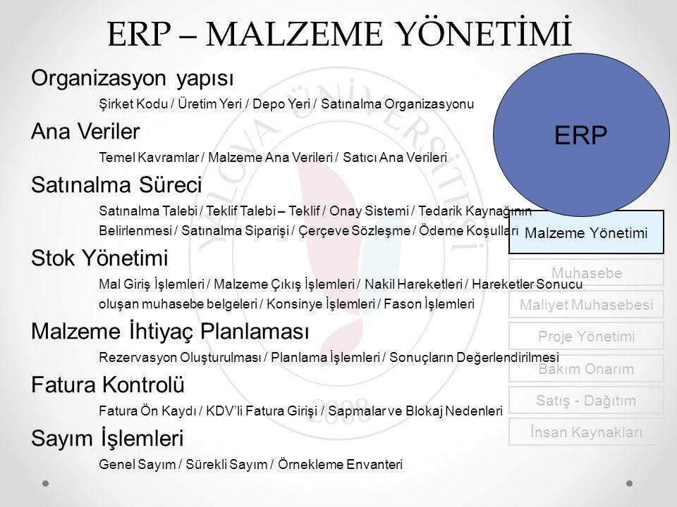 ERP – MALZEME YÖNETİMİ ERP Organizasyon yapısı Ana Veriler
