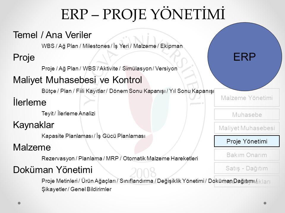 ERP – PROJE YÖNETİMİ ERP Temel / Ana Veriler Proje