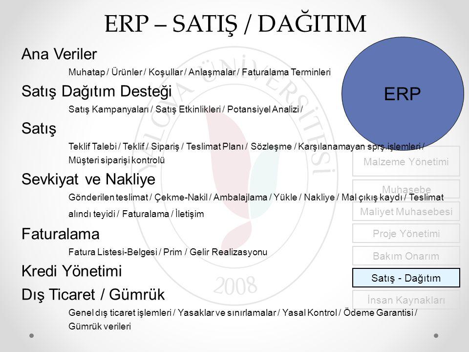 ERP – SATIŞ / DAĞITIM ERP Ana Veriler Satış Dağıtım Desteği Satış