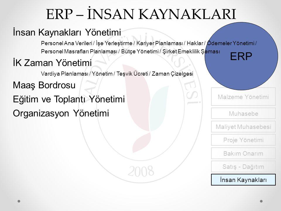 ERP – İNSAN KAYNAKLARI ERP İnsan Kaynakları Yönetimi İK Zaman Yönetimi