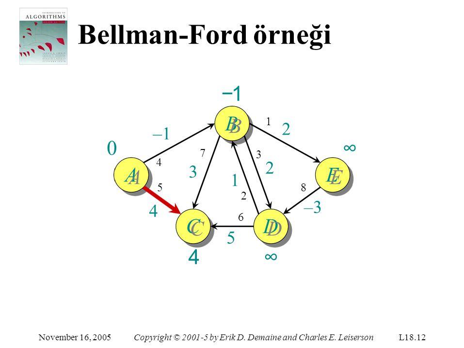 Bellman-Ford örneği −1 BB ∞ AA EE CC 4 DD ∞ ∞ 2 –1 2 3 1 –3 4 5 1 7 3