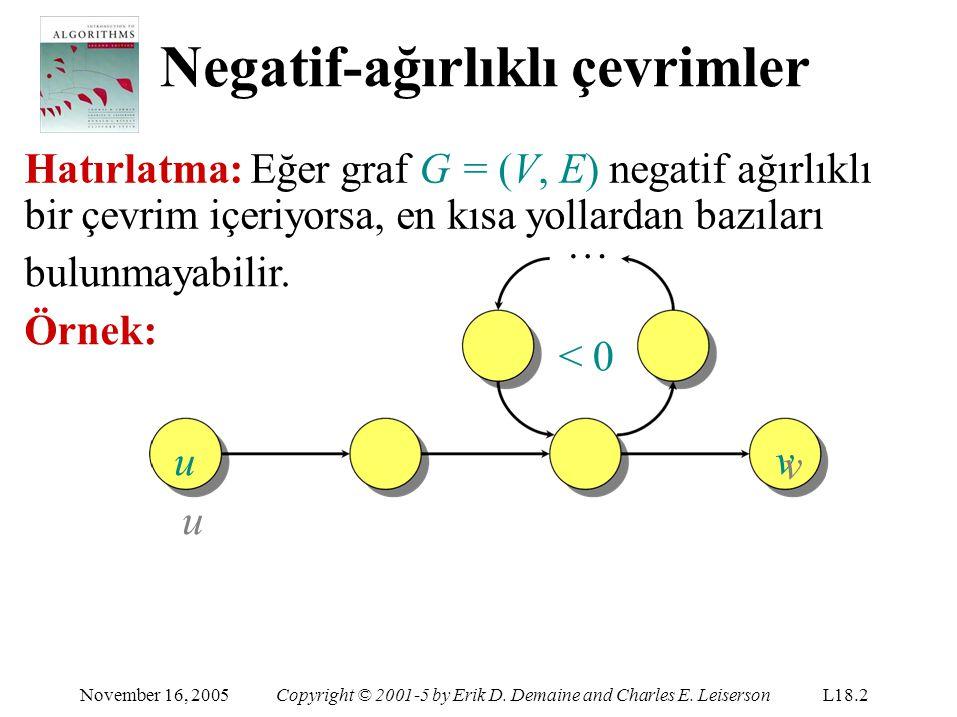 Negatif-ağırlıklı çevrimler