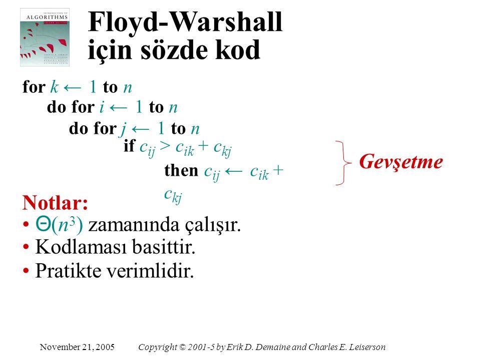Floyd-Warshall için sözde kod