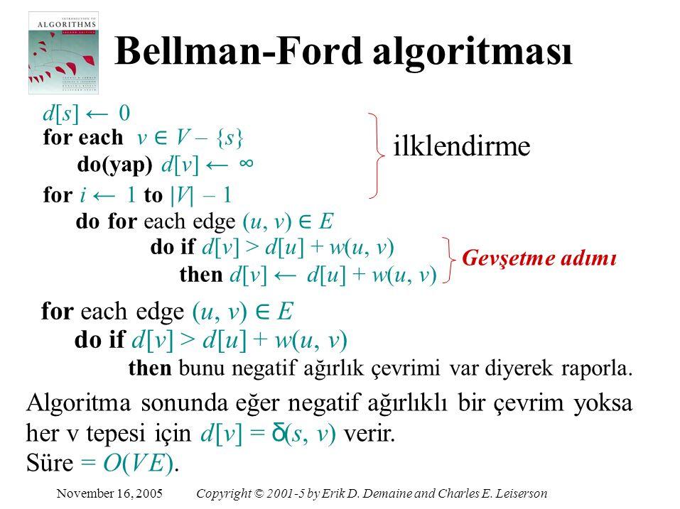 Bellman-Ford algoritması