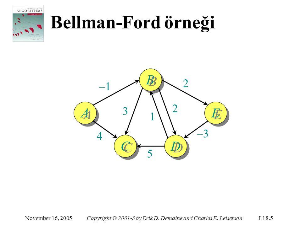 Bellman-Ford örneği BB AA EE CC DD 2 –1 2 3 1 –3 4 5 November 16, 2005