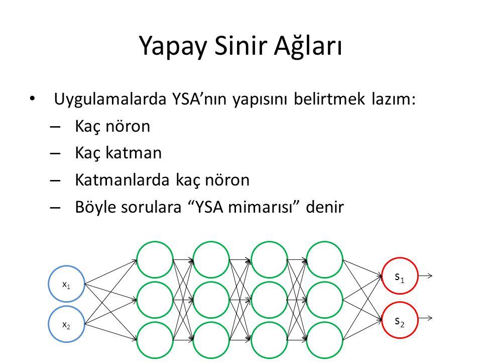 Yapay Sinir Ağları Uygulamalarda YSA'nın yapısını belirtmek lazım:
