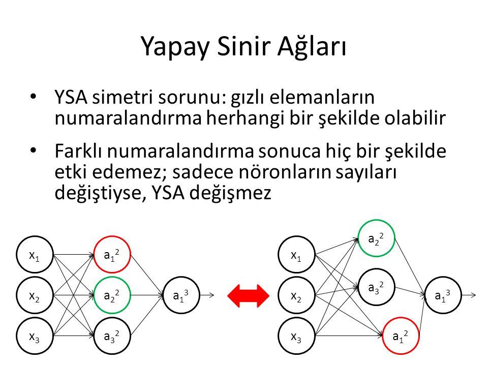 Yapay Sinir Ağları YSA simetri sorunu: gızlı elemanların numaralandırma herhangi bir şekilde olabilir.