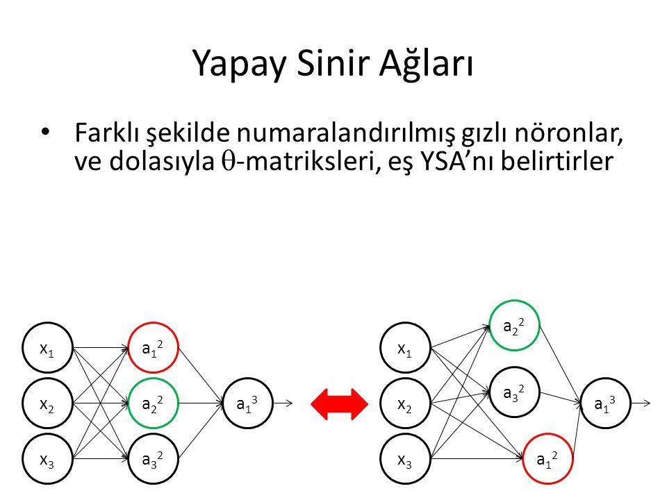 Yapay Sinir Ağları Farklı şekilde numaralandırılmış gızlı nöronlar, ve dolasıyla -matriksleri, eş YSA'nı belirtirler.