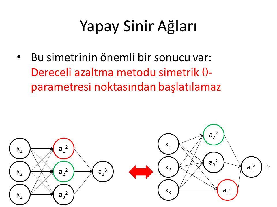 Yapay Sinir Ağları Bu simetrinin önemli bir sonucu var: Dereceli azaltma metodu simetrik -parametresi noktasından başlatılamaz.