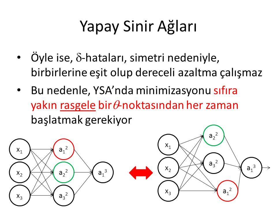 Yapay Sinir Ağları Öyle ise, -hataları, simetri nedeniyle, birbirlerine eşit olup dereceli azaltma çalışmaz.