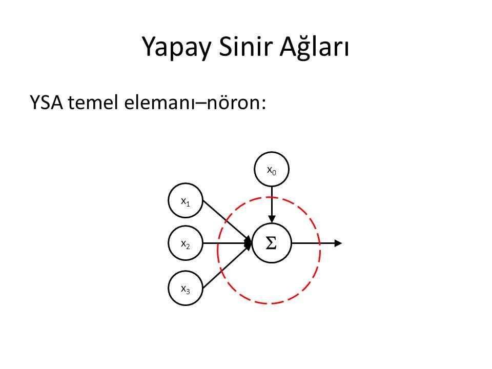Yapay Sinir Ağları YSA temel elemanı–nöron: x1 x2 x3 x0 