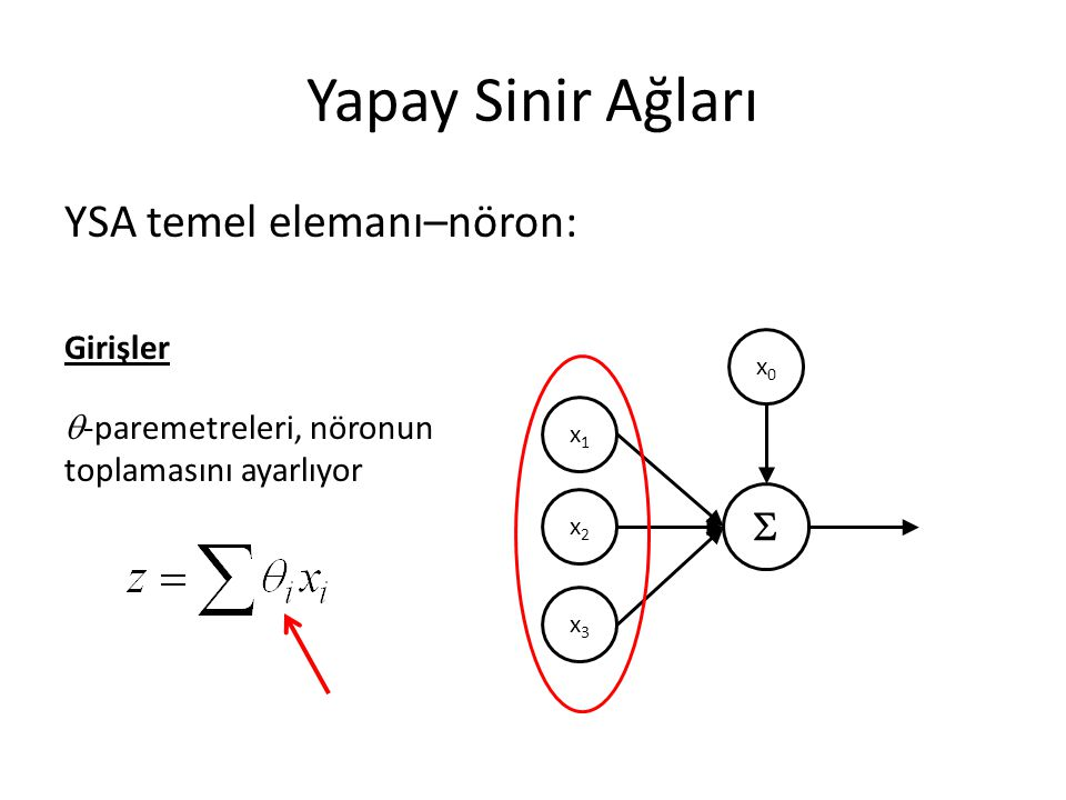 Yapay Sinir Ağları YSA temel elemanı–nöron:  Girişler