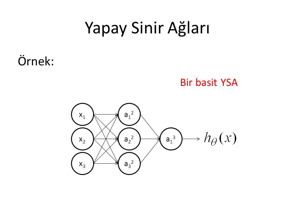 Yapay Sinir Ağları Örnek: Bir basit YSA x1 x2 x3 a12 a22 a32 a13