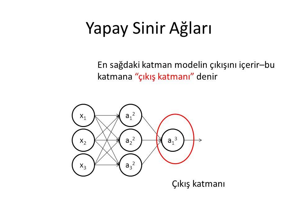 Yapay Sinir Ağları En sağdaki katman modelin çıkışını içerir–bu katmana çıkış katmanı denir. x1.