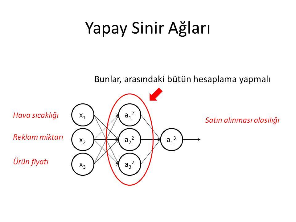 Yapay Sinir Ağları Bunlar, arasındaki bütün hesaplama yapmalı x1 x2 x3