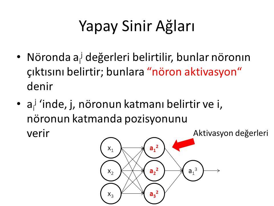 Yapay Sinir Ağları Nöronda aij değerleri belirtilir, bunlar nöronın çıktısını belirtir; bunlara nöron aktivasyon denir.