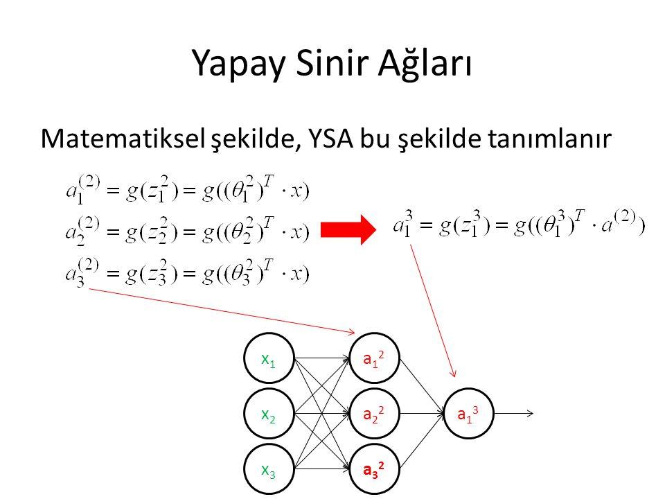 Yapay Sinir Ağları Matematiksel şekilde, YSA bu şekilde tanımlanır x1