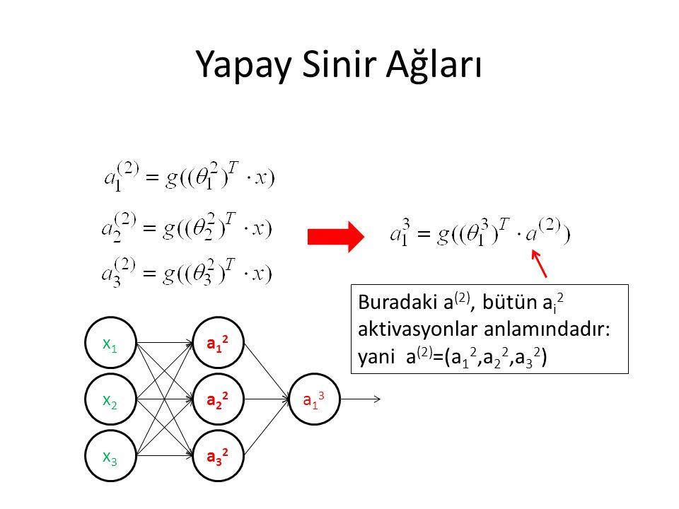 Yapay Sinir Ağları Buradaki a(2), bütün ai2 aktivasyonlar anlamındadır: yani a(2)=(a12,a22,a32) x1.