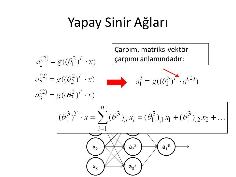 Yapay Sinir Ağları Çarpım, matriks-vektör çarpımı anlamındadır: x1 x2