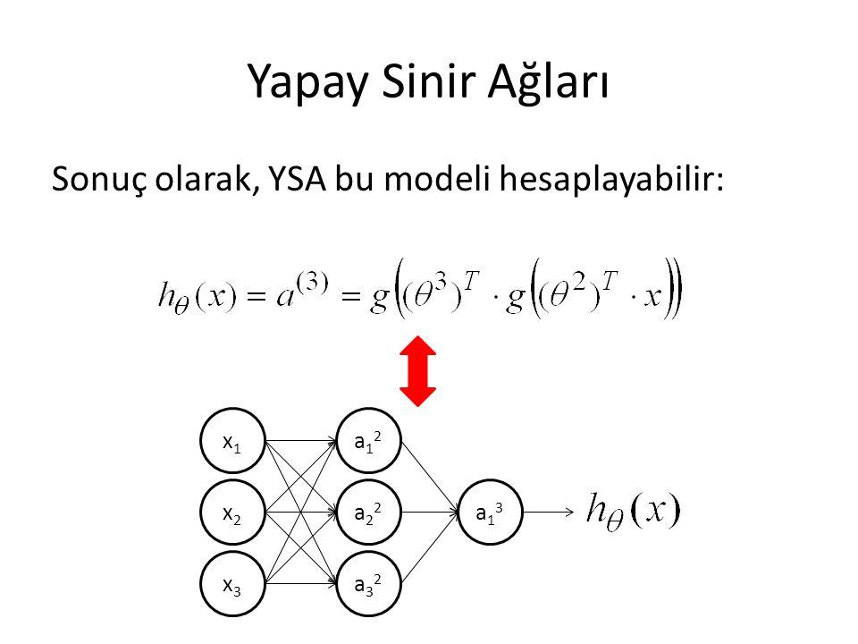 Yapay Sinir Ağları Sonuç olarak, YSA bu modeli hesaplayabilir: x1 x2