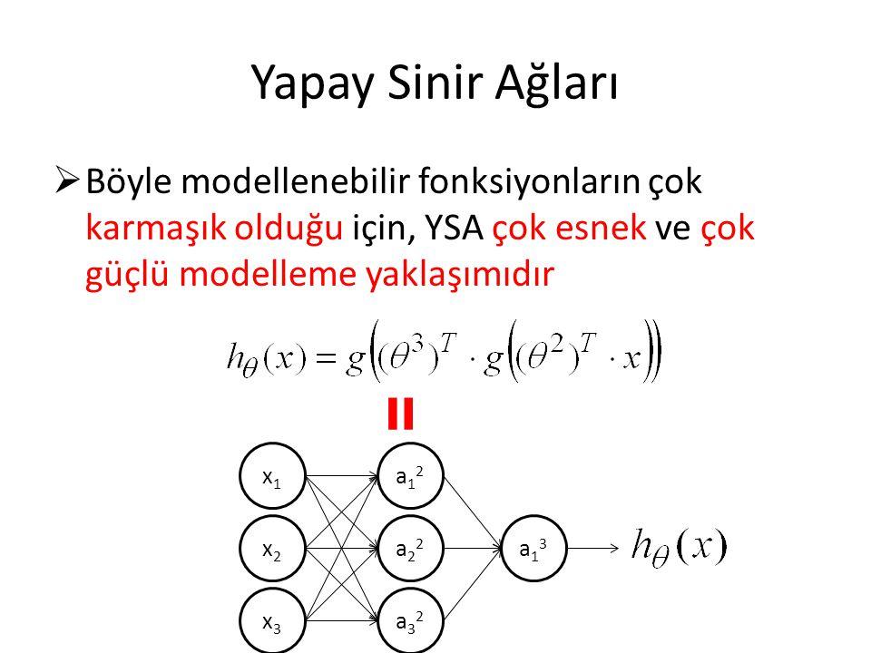 Yapay Sinir Ağları Böyle modellenebilir fonksiyonların çok karmaşık olduğu için, YSA çok esnek ve çok güçlü modelleme yaklaşımıdır.