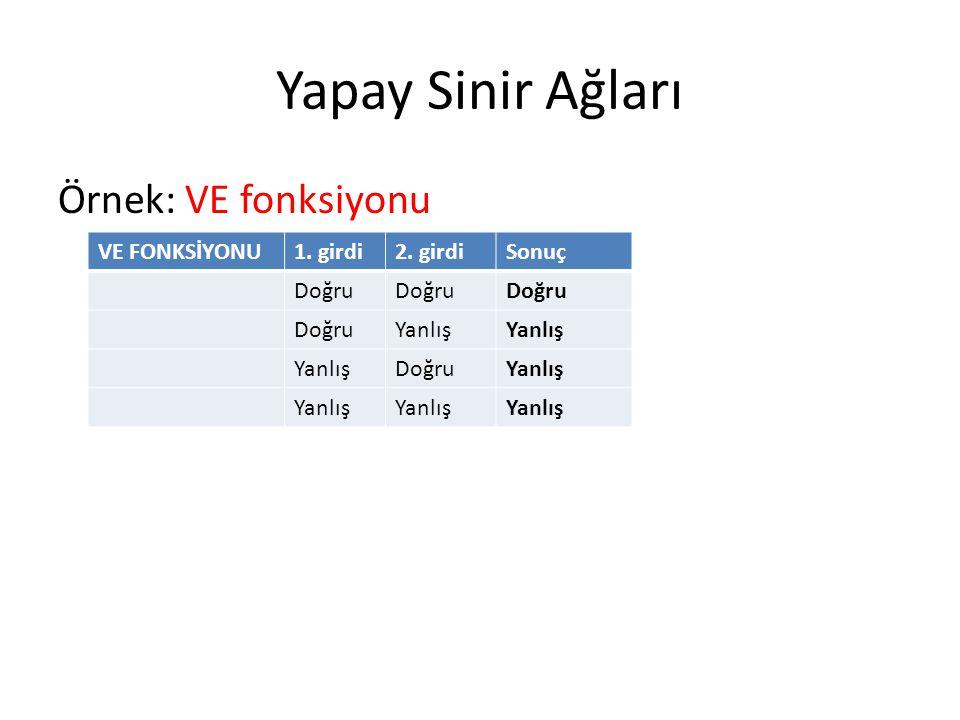 Yapay Sinir Ağları Örnek: VE fonksiyonu VE FONKSİYONU 1. girdi
