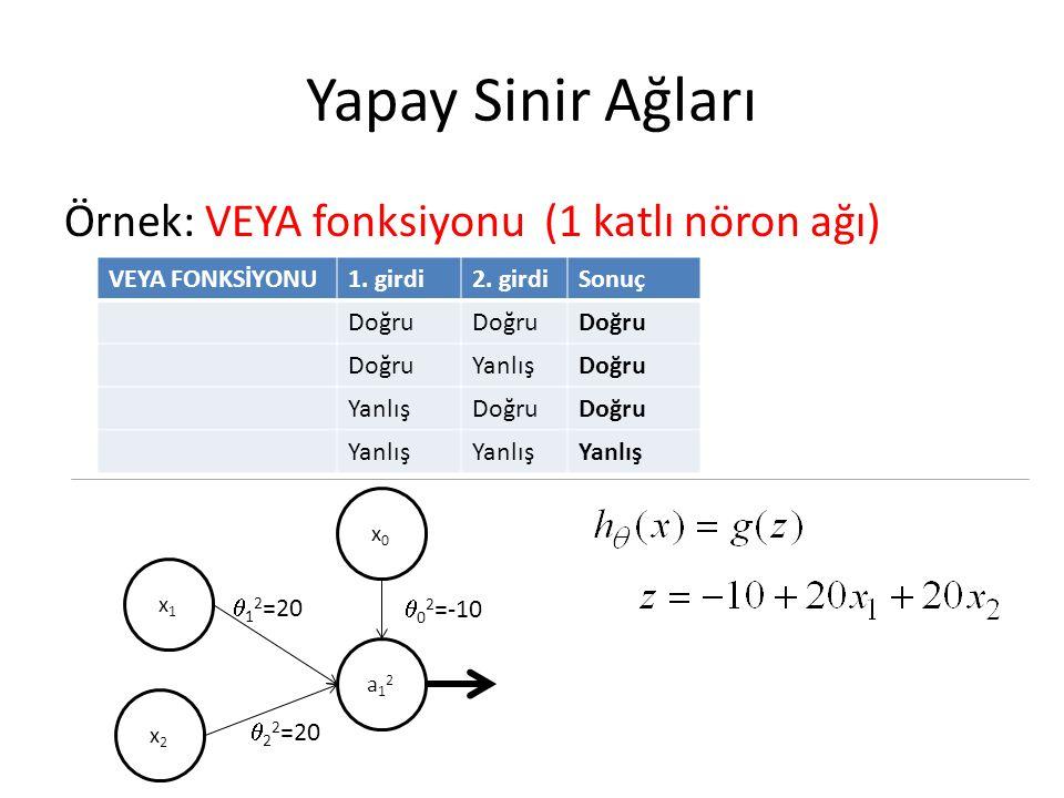 Yapay Sinir Ağları Örnek: VEYA fonksiyonu (1 katlı nöron ağı)