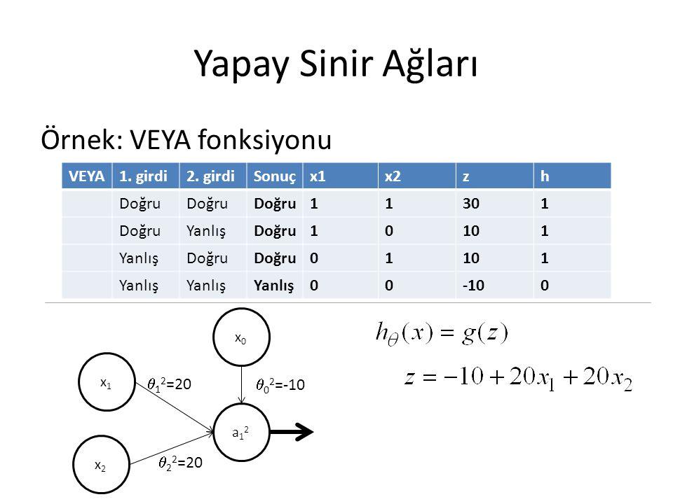 Yapay Sinir Ağları Örnek: VEYA fonksiyonu VEYA 1. girdi 2. girdi Sonuç