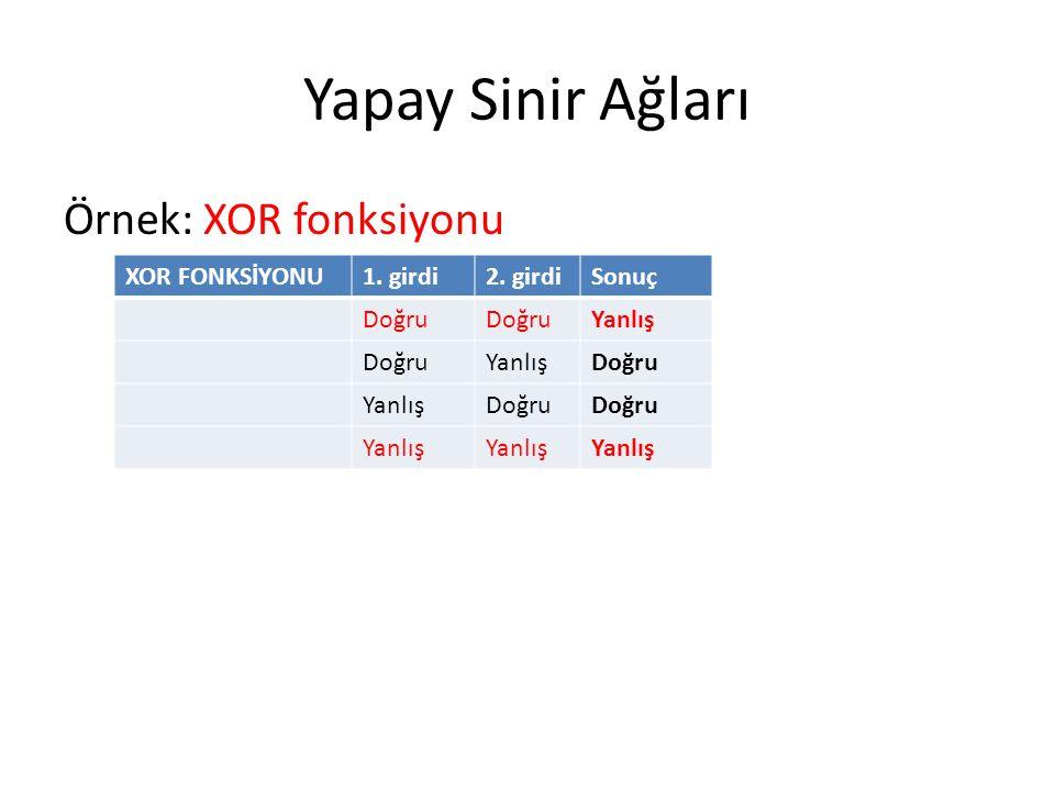 Yapay Sinir Ağları Örnek: XOR fonksiyonu XOR FONKSİYONU 1. girdi