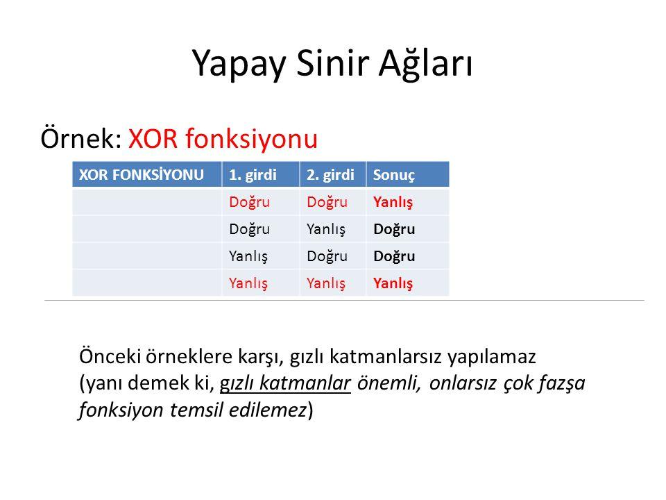 Yapay Sinir Ağları Örnek: XOR fonksiyonu