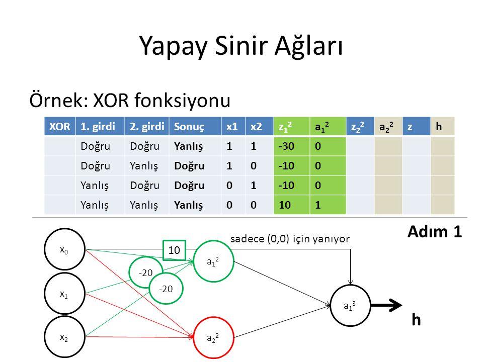 Yapay Sinir Ağları Örnek: XOR fonksiyonu Adım 1 h XOR 1. girdi