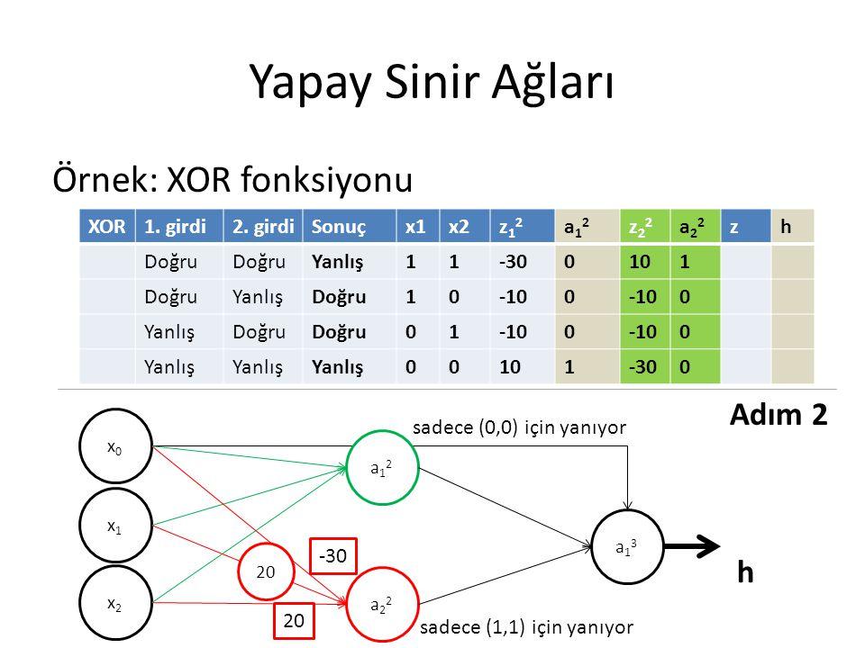 Yapay Sinir Ağları Örnek: XOR fonksiyonu Adım 2 h XOR 1. girdi