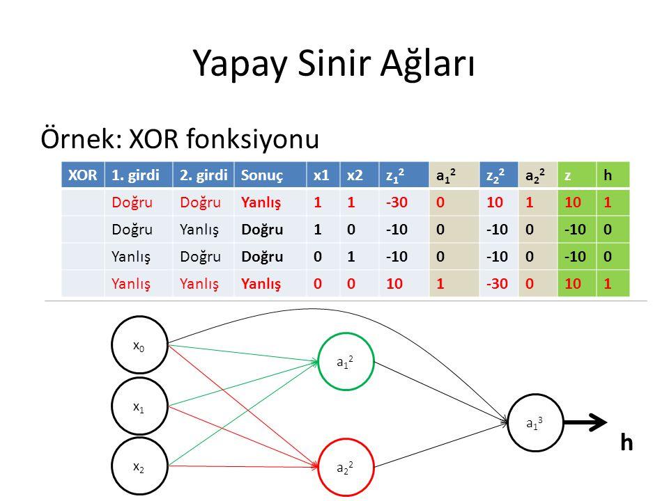 Yapay Sinir Ağları Örnek: XOR fonksiyonu h XOR 1. girdi 2. girdi Sonuç