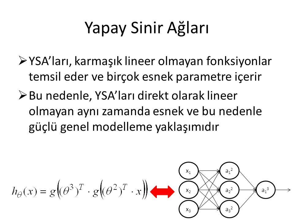 Yapay Sinir Ağları YSA'ları, karmaşık lineer olmayan fonksiyonlar temsil eder ve birçok esnek parametre içerir.