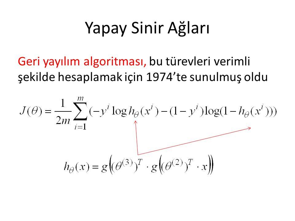 Yapay Sinir Ağları Geri yayılım algoritması, bu türevleri verimli şekilde hesaplamak için 1974'te sunulmuş oldu.